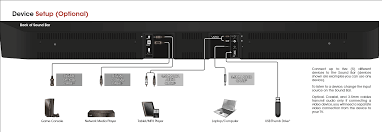 a true home theater surround sound a vizio 38\u201d 5 1 sound system vizio 32 smart tv manual at Vizio Tv Wiring Diagram