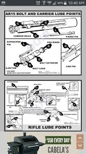 Glock Lube Chart Pin On Tools Trades Techniques