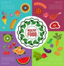 fruits and vegetables clip art. Unique Art Healthy Food Banner Cakes Meats Fruits Vegetables Icons Throughout Fruits And Vegetables Clip Art H