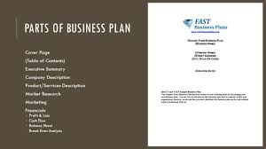 Business Plan Cover Page Writing A Business Plan Marketing Operations Financials Ppt Download
