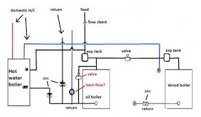 taco zone valve wiring diagram on taco images free download Taco 571 Zone Valve Wiring Diagram taco zone valve wiring diagram 12 taco esp zone valve wiring diagram taco zone head wiring diagram taco 571-2 zone valve wiring diagram