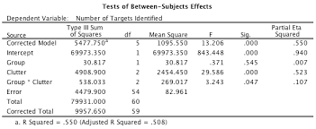 effect size anova translating spss to r factorial between subjects anova occams