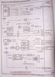 similiar 93 lt1 wiring harness keywords wiring harness 1995 diy wiring diagrams on 93 lt1 wiring harness