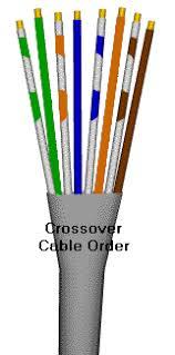 cat 5 wiring diagram crossover images diagram schematic on t568b crossover wiring diagram likewise cat 5