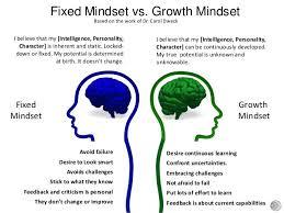 Fixed Vs Growth Mindset Chart