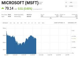 microsoft stock microsoft hits all time high ahead of earnings msft markets insider