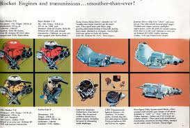 for our continuing highlights of engine month let s use 4 25 to look at a pair of 425 cubic inch engines that book ended the era of excessive displacement