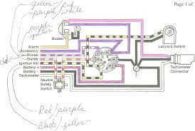 upper omc wiring harness 1972 wiring diagram list upper omc wiring harness 1972 wiring diagrams bib upper omc wiring harness 1972