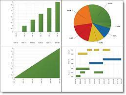 exporting numerous charts to a pdf