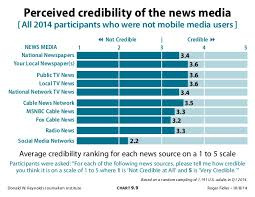 News Credibility Chart 2014 Rji Mobile Media Research Report 9 Credibility Of