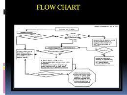 Bio Rad Quality Control Chart Internal Quality Control