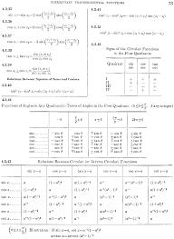 Sin Cos Tan Chart Pdf Handbook Of Mathematical Functions Ams55 P 73