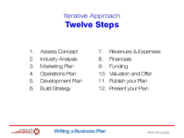 12 Twelve Steps Business Plan