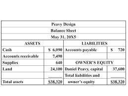 assets and liabilities e1 8 a increase asset cash increase owners equity capital ppt