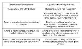 writing discursive compositions secondary level part  discursive and argumentative essays2 to better illustrate the differences between discursive and argumentative essays