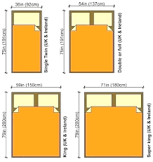 bed sizes full vs double. Related Post Bed Sizes Full Vs Double