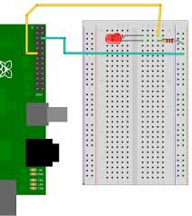 rasberry pi gpio examples 1 a single led gordons projects breadboard layout for gpio controlled led