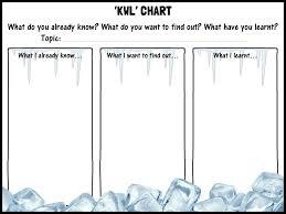 Free Kwl Chart Kwl Chart