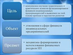 Финансы индивидуальных предпринимателей презентация онлайн финансов индивидуальных предпринимателей и выявление на этой основе проблем и перспектив развития Объект • отношения в сфере финансов индивидуальных