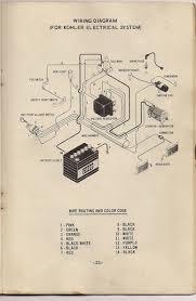 kohler wiring diagram kohler wiring diagrams