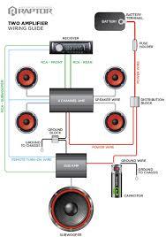 Car Audio Wiring Reading Industrial Wiring Diagrams