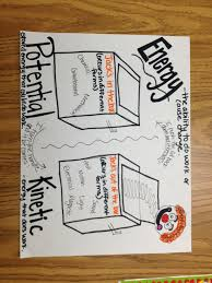 Science Project Chart Work Potential And Kinetic Energy Anchor Chart Cool Idea Can