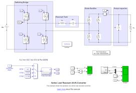 Resonant Converter Design Series Load Resonant Slr Converter Matlab Simulink