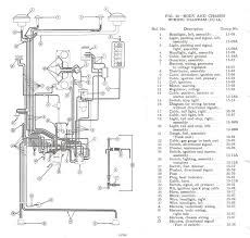 willys jeep wiring diagram all wiring diagram willys jeep wiring diagram