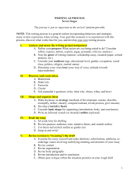 writing process doc