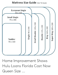 Mattress Size Guide Not To Scale European Single 90x 200