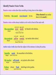 Active And Passive Voice Worksheet Holidayfu Com