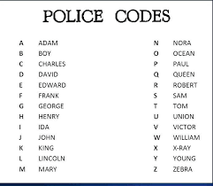 Phonics Alphabet Chart Printable Www Bedowntowndaytona Com
