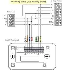 wiring diagram a c thermostat wiring diagram options coleman mach thermostat wiring diagram pop up campers house wiring diagram a c thermostat