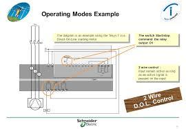 tesys t motor management system ppt video online download schneider lub12 manual at Tesys U Wiring Diagram