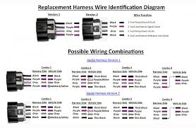 chevy ignition wiring diagram chevy image wiring 1999 s10 ignition wiring diagram jodebal com on chevy ignition wiring diagram