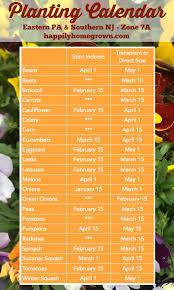 Planting Calendar Planting Calendar Eastern Pa Southern Nj Happily Homegrown