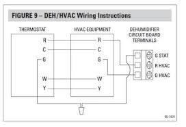 wiring diagram nest thermostat wiring image wiring nest thermostat and aire 1730a dehumidifier on wiring diagram nest thermostat