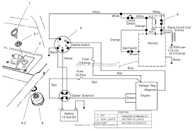 wheel horse ignition switch wiring harness wiring diagram option wheel horse ignition switch wiring harness auto wiring diagram wheel horse ignition switch wiring harness