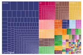 Android Fragmentation Chart Opensignal Report Samsung Dominates As Android Grows Ever