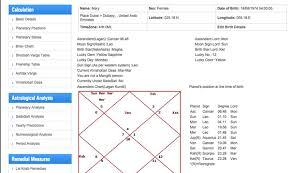 Birth Birth Date Online Charts Collection