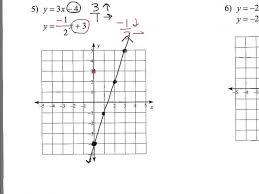 breathtaking systems by graphing worksheet you solving of equations graphically answers maxresde solving systems of equations