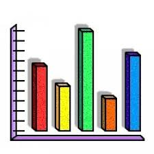 Bar Chart Clipart Graph Clipart Bar Graph Pencil And In Color Graph Clipart