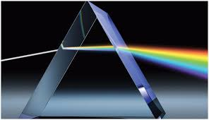 What Is Prism What Are The Different Types Of Prism Justscience