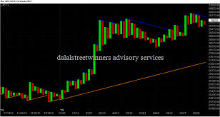 Subscription Commodity Pinterest Weekly Forecast