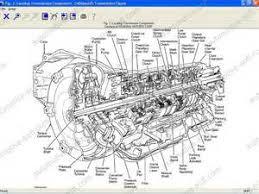 similiar allison automatic transmission diagram keywords allison transmission 2000 wiring diagram further allison transmission
