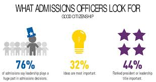 about community service carlsbad high school teen korps executive summary admissions officers look for