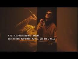 Billboard Top 50 Rock Airplay Alt Active Aaa Songs