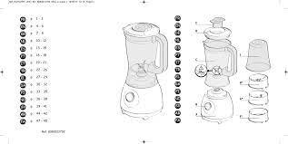 Tefal BL220111 Blender Poivre&Sel Benutzerhandbuch