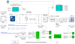 pv diagram using matlab wiring diagrams terms area under pv diagram matlab wiring diagram expert pv diagram matlab wiring diagram used area under