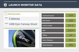 Callaway Gbb Epic Fairway Wood Review Plugged In Golf